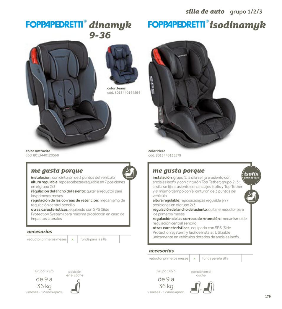 Foppapedretti Dinamyk 9-36 Jeans Silla de coche grupo 1//2//3